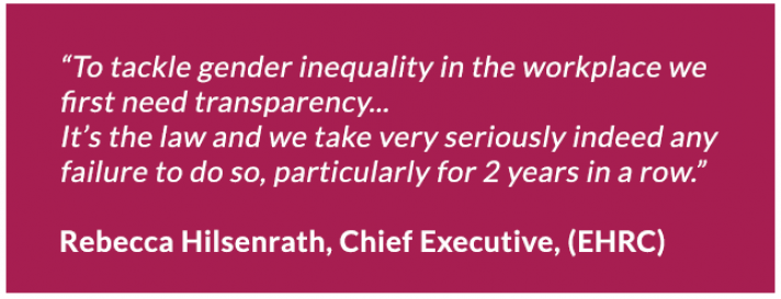 Gender Pay Gap Quote from EHRC