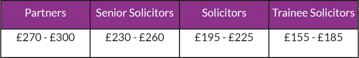 solicitors fees table